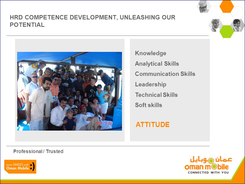 HRD COMPETENCE DEVELOPMENT, UNLEASHING OUR POTENTIAL Knowledge Soft skills Leadership Communication Skills Analytical Skills Technical Skills ATTITUDE