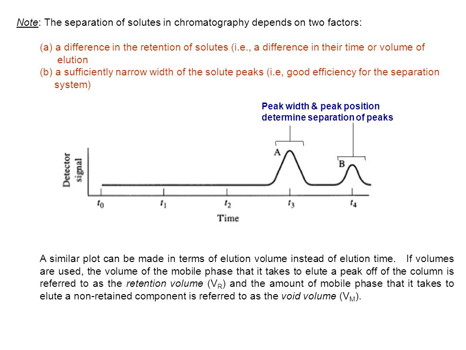 Note: The separation of solutes in chromatography depends on two factors: (a) a difference in the retention of solutes (i.e., a difference in their time or volume of elution (b) a sufficiently narrow width of the solute peaks (i.e, good efficiency for the separation system) A similar plot can be made in terms of elution volume instead of elution time.