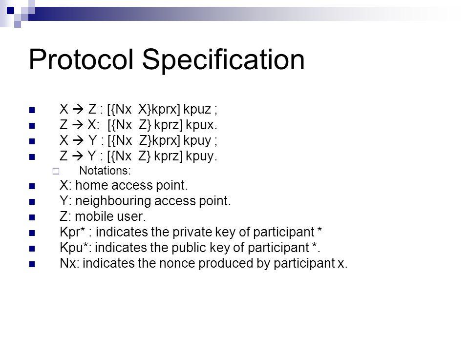 Protocol Specification X Z : [{Nx X}kprx] kpuz ; Z X: [{Nx Z} kprz] kpux.