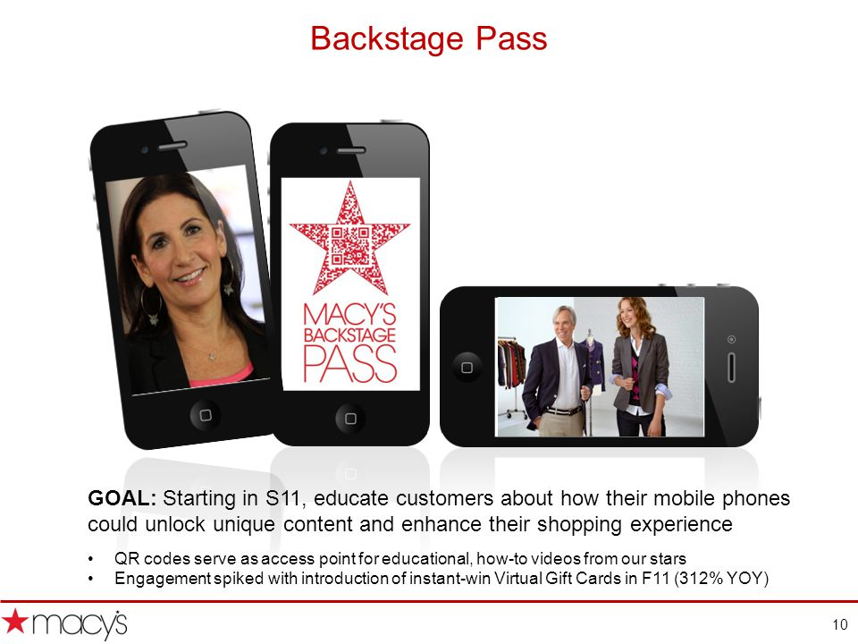 10 Backstage Pass GOAL: Starting in S11, educate customers about how their mobile phones could unlock unique content and enhance their shopping experience QR codes serve as access point for educational, how-to videos from our stars Engagement spiked with introduction of instant-win Virtual Gift Cards in F11 (312% YOY)