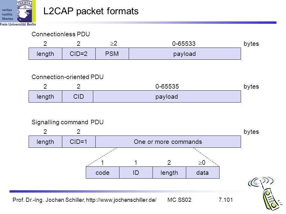 Prof. Dr.-Ing. Jochen Schiller, http://www.jochenschiller.de/MC SS027.101 L2CAP packet formats length 2bytes CID=2 2 PSM 2 payload 0-65533 length 2byt