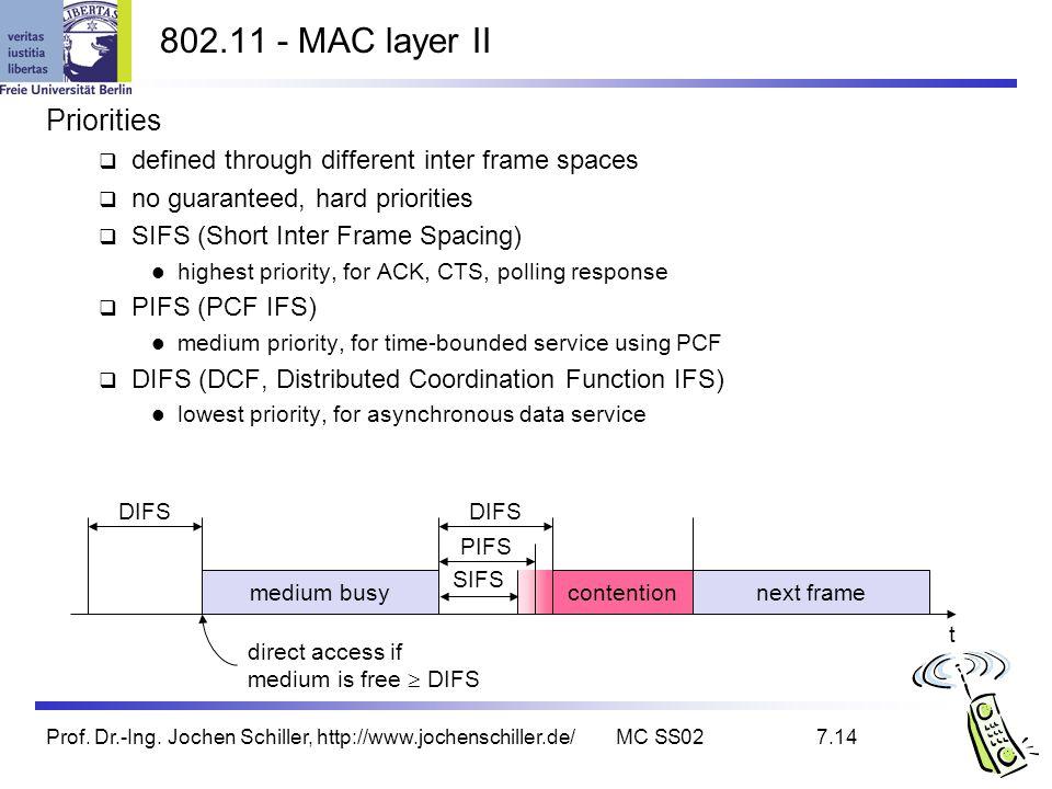 Prof. Dr.-Ing. Jochen Schiller, http://www.jochenschiller.de/MC SS027.14 802.11 - MAC layer II Priorities defined through different inter frame spaces