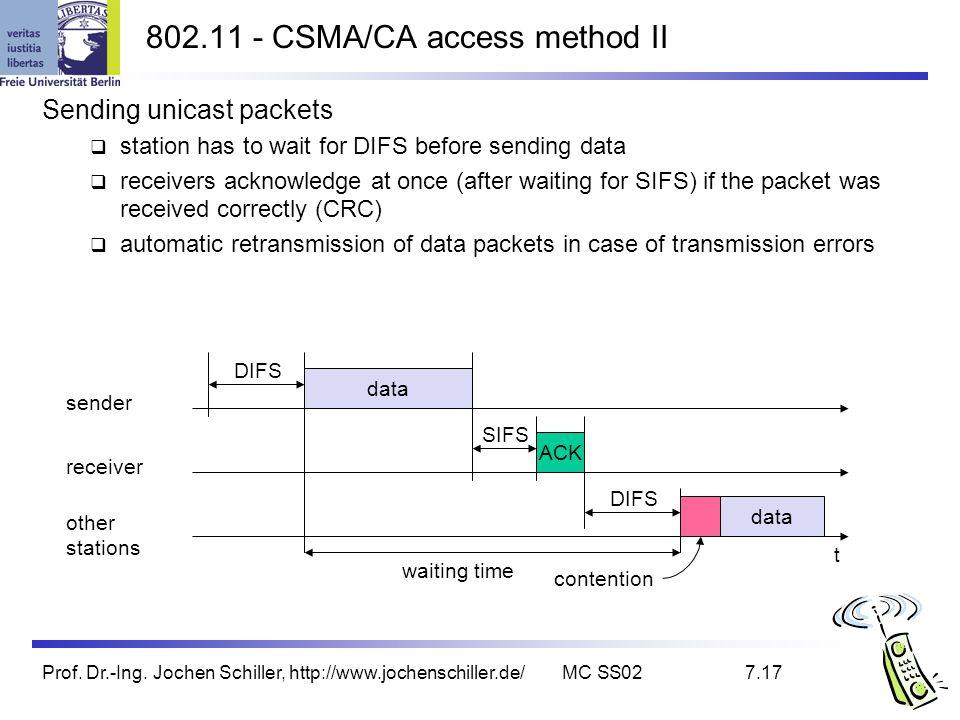 Prof. Dr.-Ing. Jochen Schiller, http://www.jochenschiller.de/MC SS027.17 802.11 - CSMA/CA access method II Sending unicast packets station has to wait