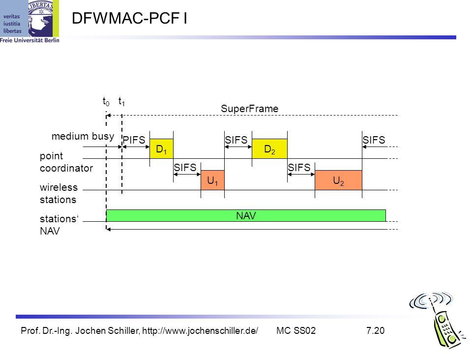 Prof. Dr.-Ing. Jochen Schiller, http://www.jochenschiller.de/MC SS027.20 DFWMAC-PCF I PIFS stations NAV wireless stations point coordinator D1D1 U1U1