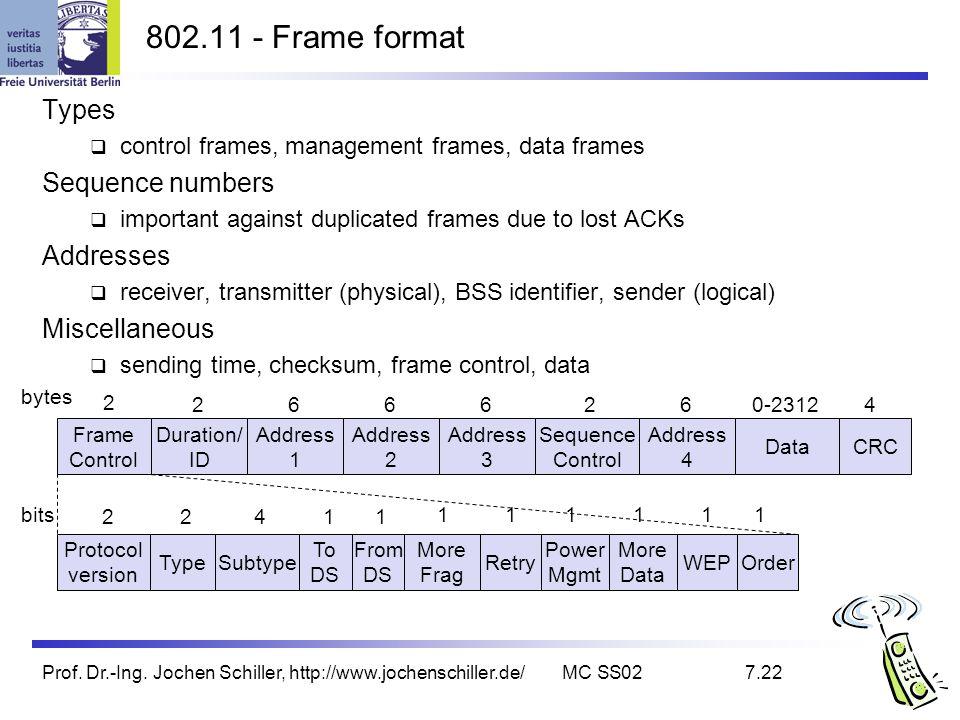 Prof. Dr.-Ing. Jochen Schiller, http://www.jochenschiller.de/MC SS027.22 802.11 - Frame format Types control frames, management frames, data frames Se
