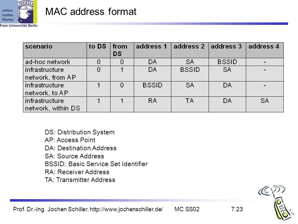 Prof. Dr.-Ing. Jochen Schiller, http://www.jochenschiller.de/MC SS027.23 MAC address format DS: Distribution System AP: Access Point DA: Destination A