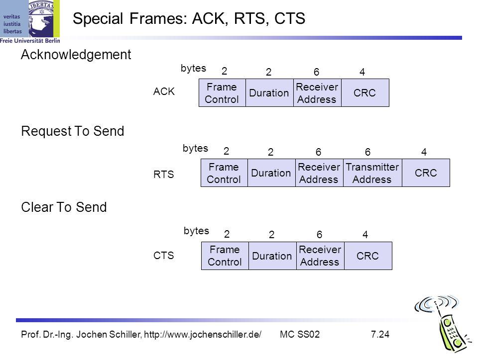 Prof. Dr.-Ing. Jochen Schiller, http://www.jochenschiller.de/MC SS027.24 Special Frames: ACK, RTS, CTS Acknowledgement Request To Send Clear To Send F