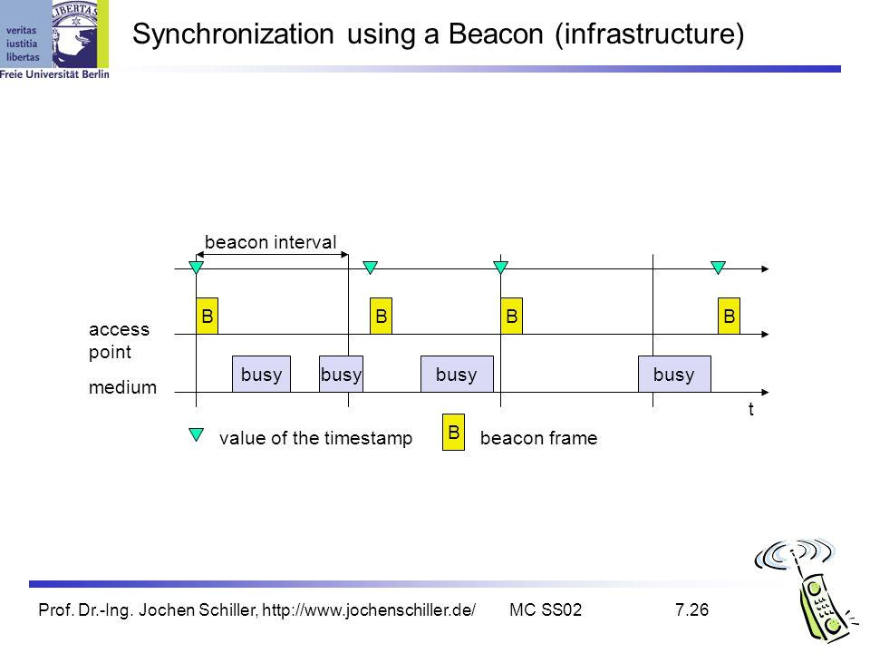Prof. Dr.-Ing. Jochen Schiller, http://www.jochenschiller.de/MC SS027.26 Synchronization using a Beacon (infrastructure) beacon interval t medium acce