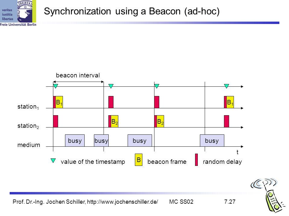 Prof. Dr.-Ing. Jochen Schiller, http://www.jochenschiller.de/MC SS027.27 Synchronization using a Beacon (ad-hoc) t medium station 1 busy B1B1 beacon i