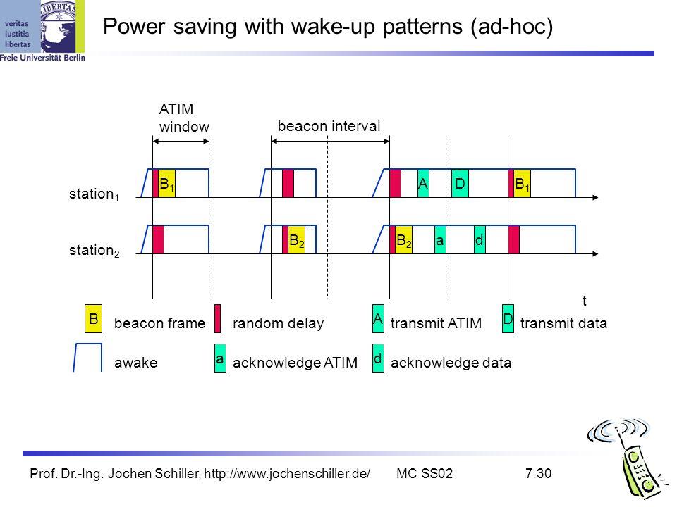 Prof. Dr.-Ing. Jochen Schiller, http://www.jochenschiller.de/MC SS027.30 Power saving with wake-up patterns (ad-hoc) awake A transmit ATIM D transmit