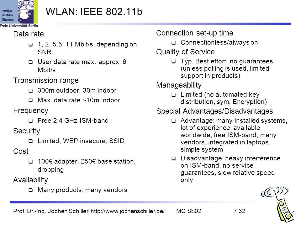 Prof. Dr.-Ing. Jochen Schiller, http://www.jochenschiller.de/MC SS027.32 WLAN: IEEE 802.11b Data rate 1, 2, 5.5, 11 Mbit/s, depending on SNR User data
