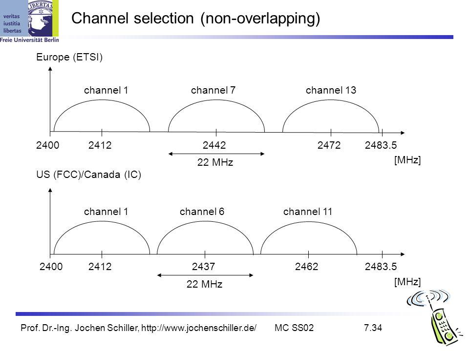 Prof. Dr.-Ing. Jochen Schiller, http://www.jochenschiller.de/MC SS027.34 Channel selection (non-overlapping) 2400 [MHz] 24122483.524422472 channel 1ch