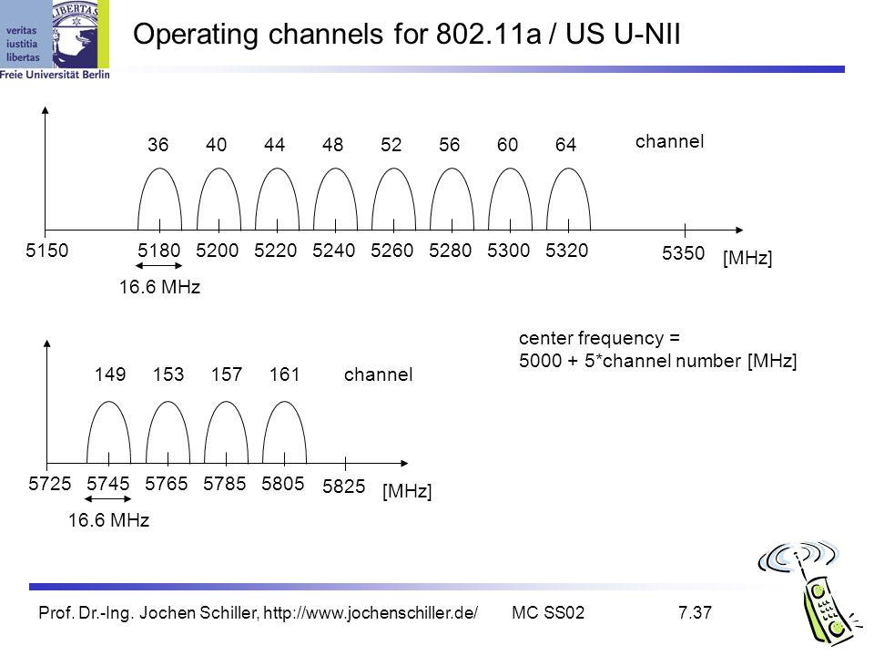 Prof. Dr.-Ing. Jochen Schiller, http://www.jochenschiller.de/MC SS027.37 Operating channels for 802.11a / US U-NII 5150 [MHz] 5180 5350 5200 3644 16.6