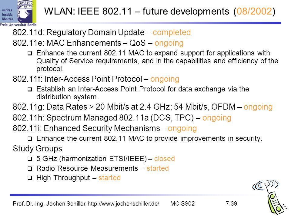 Prof. Dr.-Ing. Jochen Schiller, http://www.jochenschiller.de/MC SS027.39 WLAN: IEEE 802.11 – future developments (08/2002) 802.11d: Regulatory Domain
