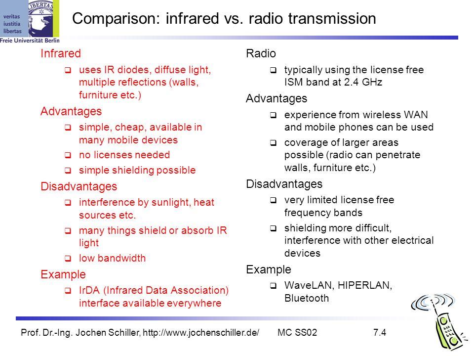 Prof. Dr.-Ing. Jochen Schiller, http://www.jochenschiller.de/MC SS027.4 Comparison: infrared vs. radio transmission Infrared uses IR diodes, diffuse l