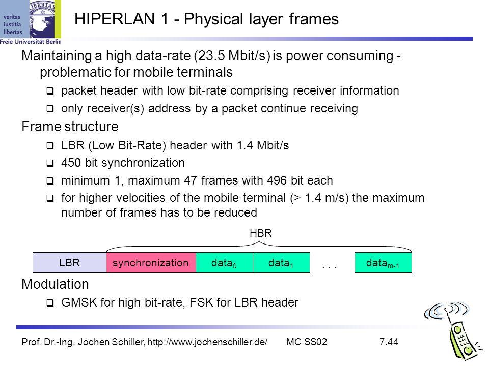 Prof. Dr.-Ing. Jochen Schiller, http://www.jochenschiller.de/MC SS027.44 HIPERLAN 1 - Physical layer frames Maintaining a high data-rate (23.5 Mbit/s)