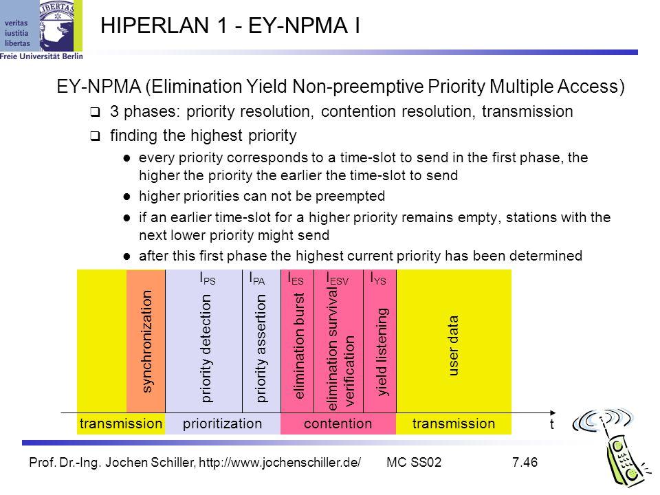 Prof. Dr.-Ing. Jochen Schiller, http://www.jochenschiller.de/MC SS027.46 prioritization HIPERLAN 1 - EY-NPMA I EY-NPMA (Elimination Yield Non-preempti