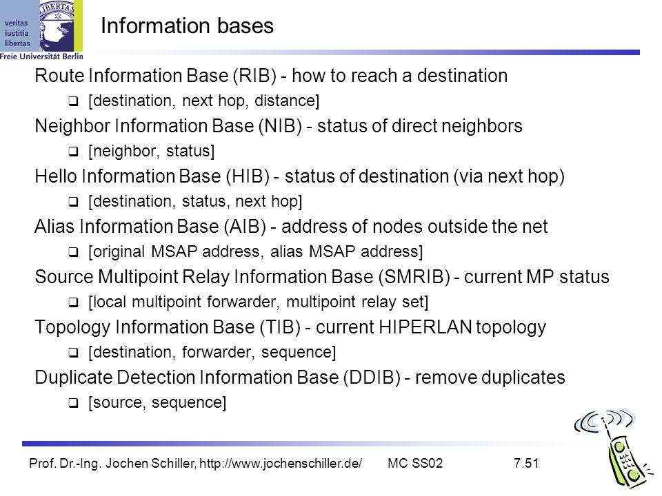 Prof. Dr.-Ing. Jochen Schiller, http://www.jochenschiller.de/MC SS027.51 Information bases Route Information Base (RIB) - how to reach a destination [