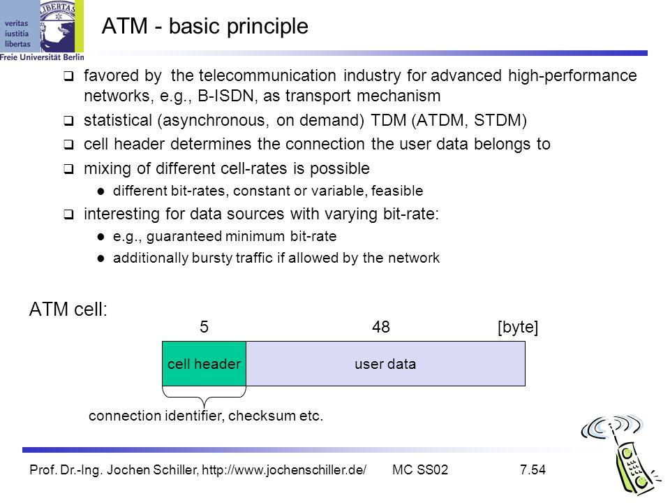 Prof. Dr.-Ing. Jochen Schiller, http://www.jochenschiller.de/MC SS027.54 ATM - basic principle favored by the telecommunication industry for advanced
