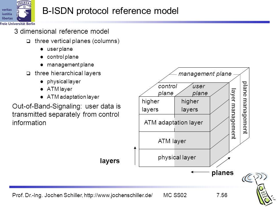 Prof. Dr.-Ing. Jochen Schiller, http://www.jochenschiller.de/MC SS027.56 physical layer ATM layer ATM adaptation layer higher layers higher layers con