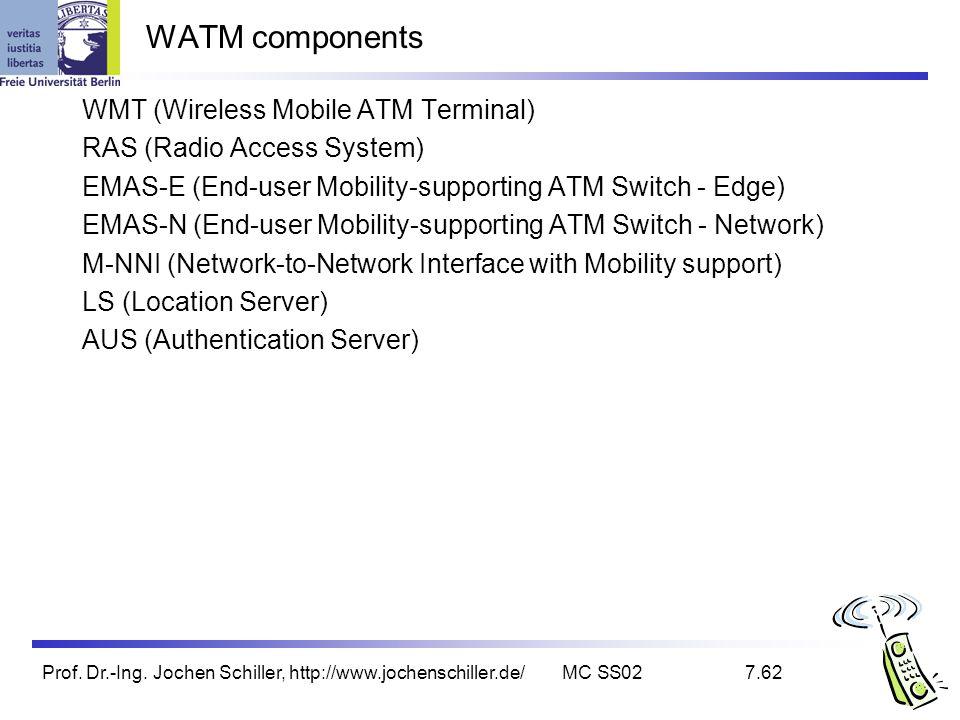 Prof. Dr.-Ing. Jochen Schiller, http://www.jochenschiller.de/MC SS027.62 WATM components WMT (Wireless Mobile ATM Terminal) RAS (Radio Access System)