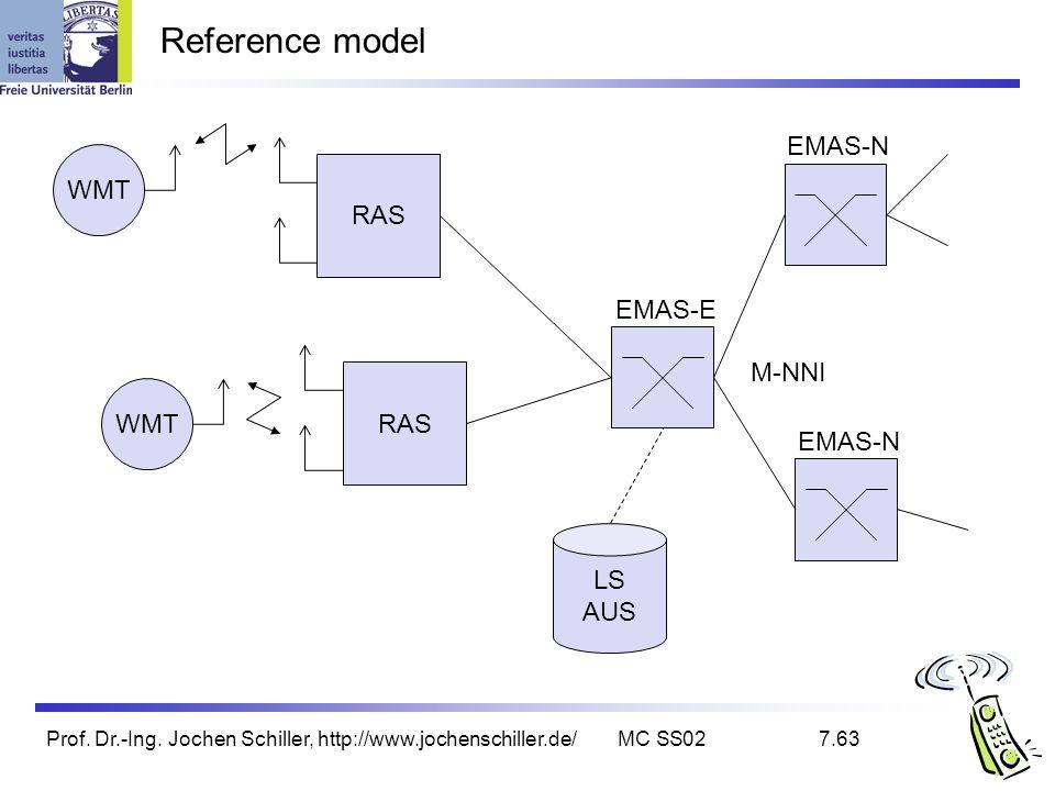 Prof. Dr.-Ing. Jochen Schiller, http://www.jochenschiller.de/MC SS027.63 Reference model WMT EMAS-E EMAS-N M-NNI RAS LS AUS