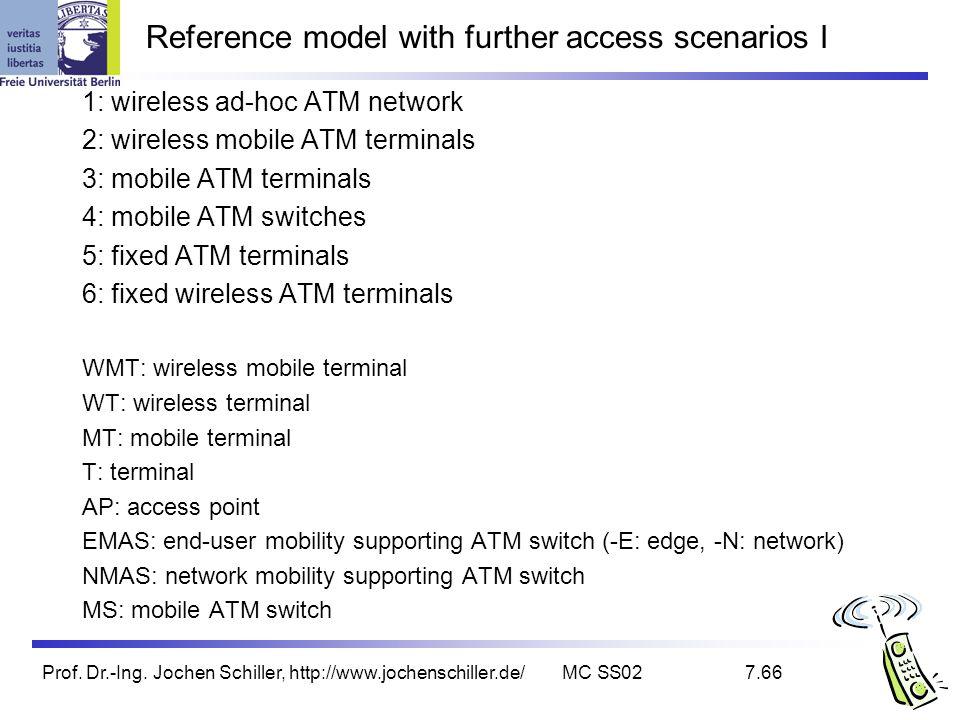 Prof. Dr.-Ing. Jochen Schiller, http://www.jochenschiller.de/MC SS027.66 Reference model with further access scenarios I 1: wireless ad-hoc ATM networ