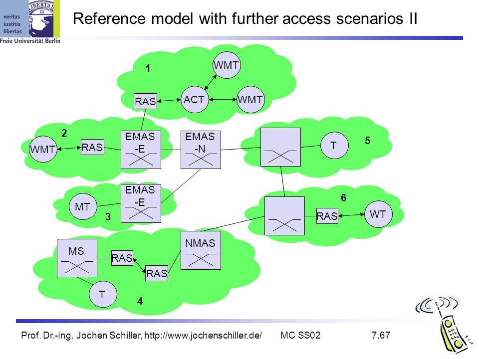 Prof. Dr.-Ing. Jochen Schiller, http://www.jochenschiller.de/MC SS027.67 Reference model with further access scenarios II RAS ACTWMT NMAS RAS MS T EMA