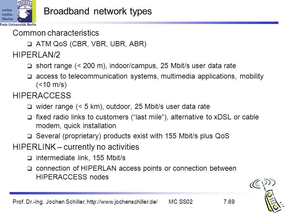 Prof. Dr.-Ing. Jochen Schiller, http://www.jochenschiller.de/MC SS027.69 Broadband network types Common characteristics ATM QoS (CBR, VBR, UBR, ABR) H