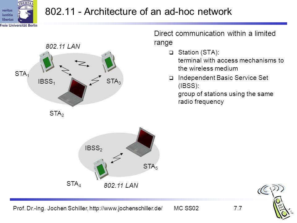 Prof. Dr.-Ing. Jochen Schiller, http://www.jochenschiller.de/MC SS027.7 802.11 - Architecture of an ad-hoc network Direct communication within a limit