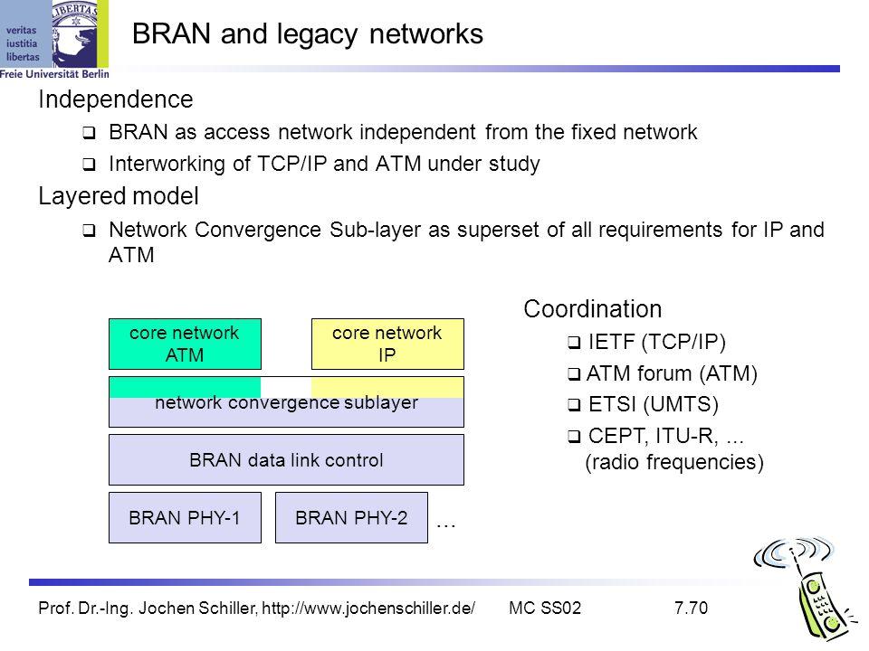 Prof. Dr.-Ing. Jochen Schiller, http://www.jochenschiller.de/MC SS027.70 BRAN and legacy networks Independence BRAN as access network independent from