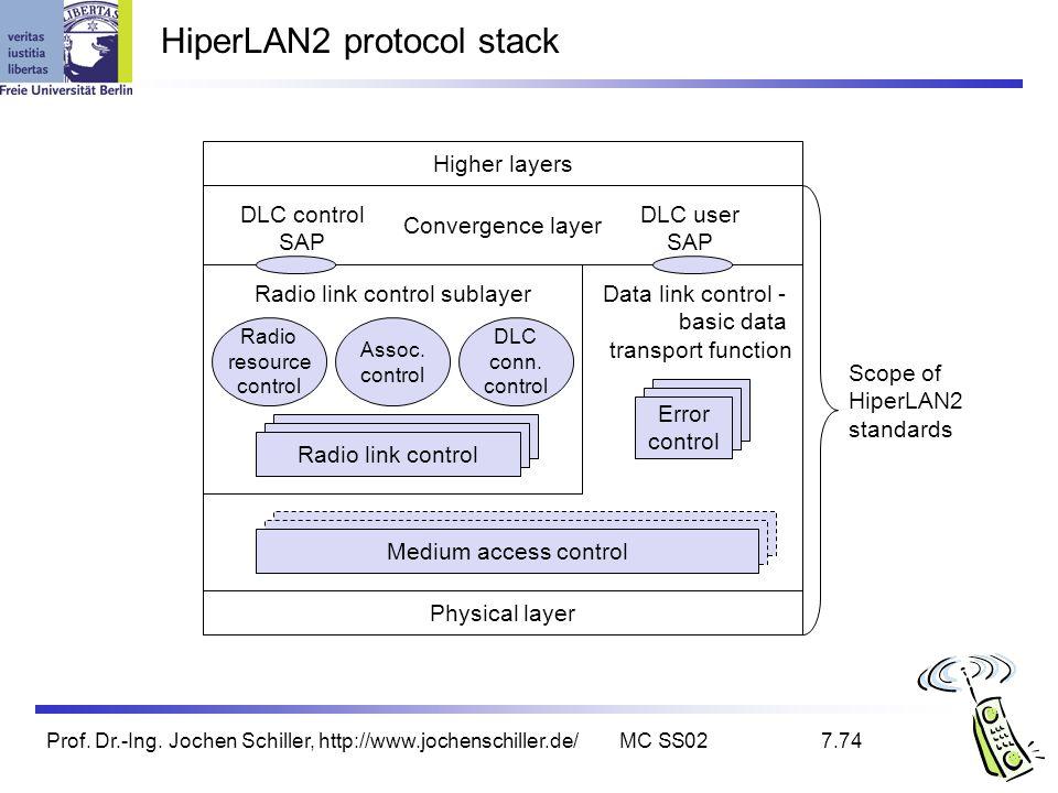 Prof. Dr.-Ing. Jochen Schiller, http://www.jochenschiller.de/MC SS027.74 HiperLAN2 protocol stack Higher layers Convergence layer Data link control -