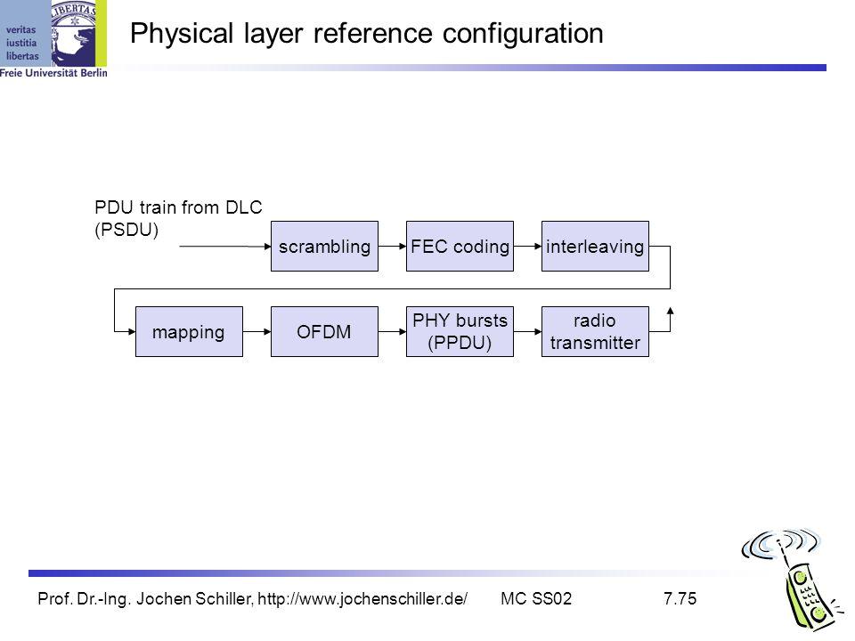 Prof. Dr.-Ing. Jochen Schiller, http://www.jochenschiller.de/MC SS027.75 Physical layer reference configuration scramblingFEC codinginterleaving mappi