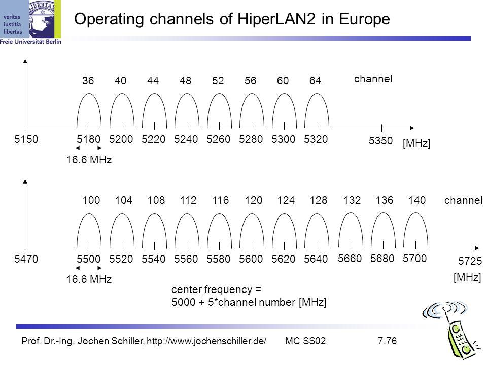 Prof. Dr.-Ing. Jochen Schiller, http://www.jochenschiller.de/MC SS027.76 Operating channels of HiperLAN2 in Europe 5150 [MHz] 5180 5350 5200 3644 16.6