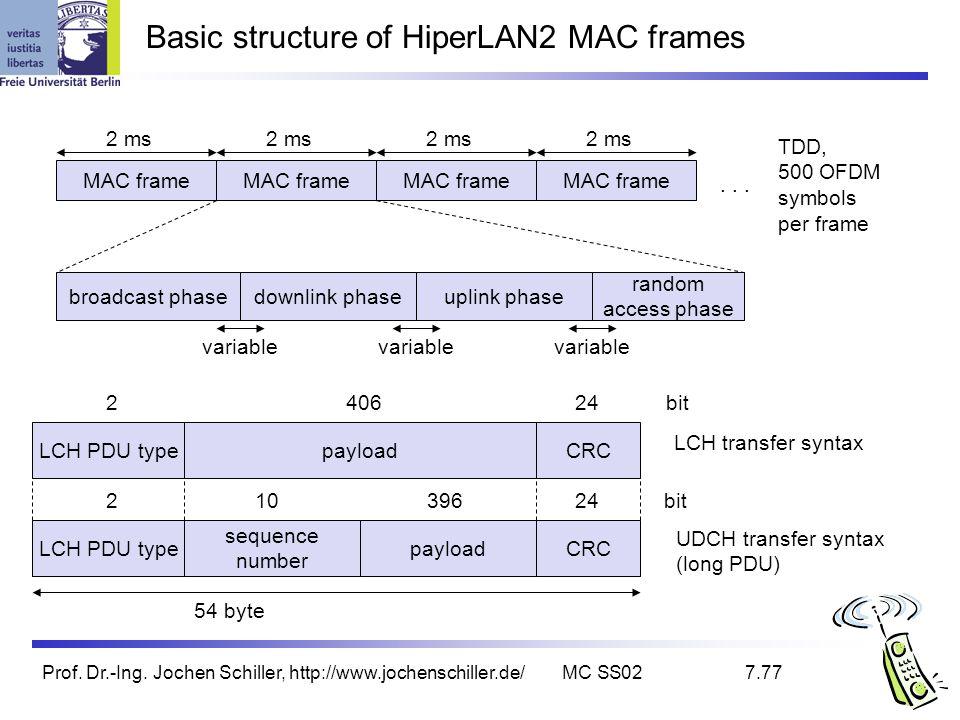 Prof. Dr.-Ing. Jochen Schiller, http://www.jochenschiller.de/MC SS027.77 Basic structure of HiperLAN2 MAC frames MAC frame 2 ms broadcast phasedownlin
