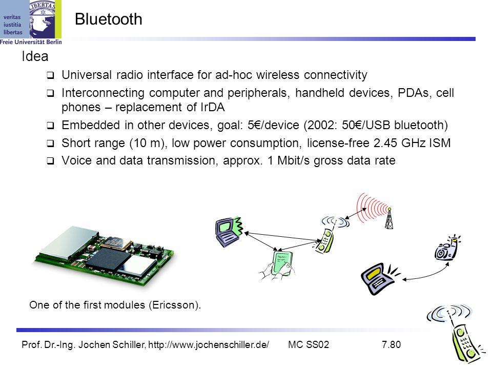 Prof. Dr.-Ing. Jochen Schiller, http://www.jochenschiller.de/MC SS027.80 Bluetooth Idea Universal radio interface for ad-hoc wireless connectivity Int