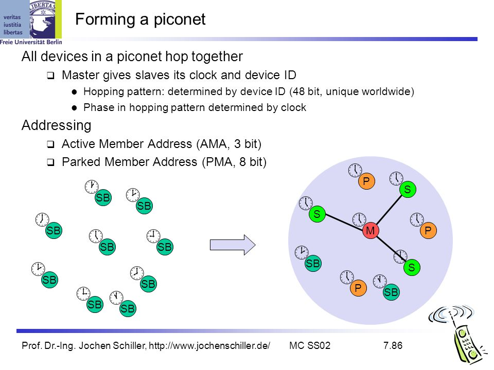 Prof. Dr.-Ing. Jochen Schiller, http://www.jochenschiller.de/MC SS027.86 Forming a piconet All devices in a piconet hop together Master gives slaves i