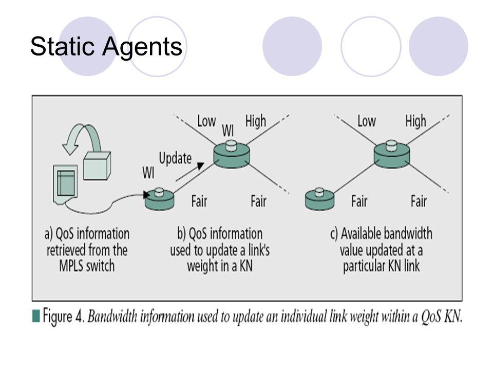 Static Agents