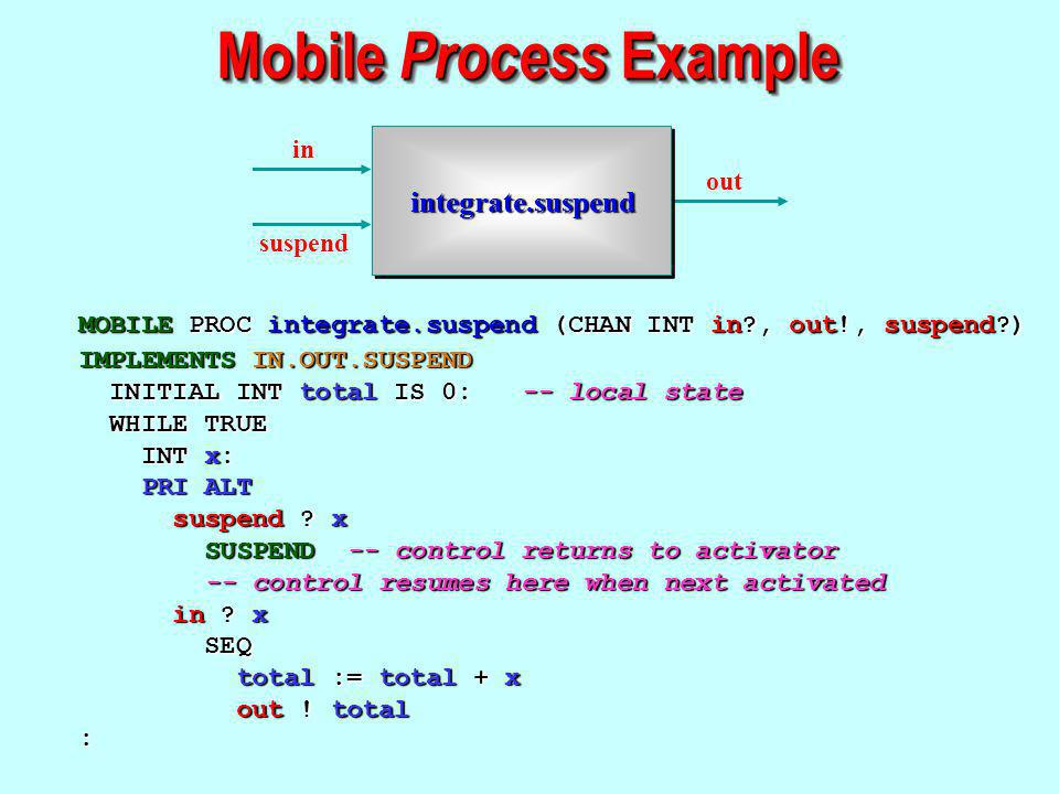 Mobile Process Example WHILE TRUE WHILE TRUE INT x: INT x: PRI ALT PRI ALT suspend .