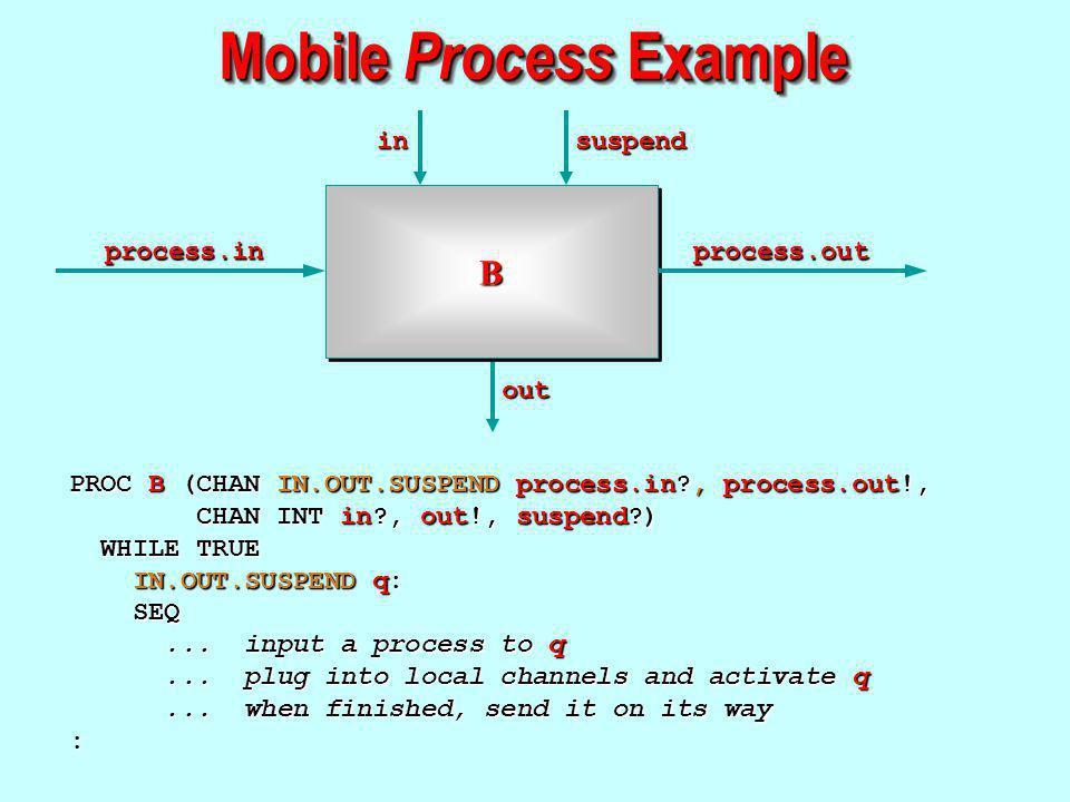 PROC B (CHAN IN.OUT.SUSPEND process.in , process.out!, CHAN INT in , out!, suspend ) CHAN INT in , out!, suspend ): WHILE TRUE WHILE TRUE IN.OUT.SUSPEND q: IN.OUT.SUSPEND q: SEQ SEQ...