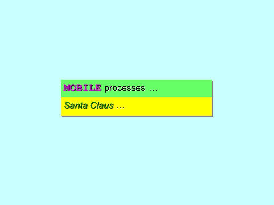 MOBILE processes … Santa Claus …