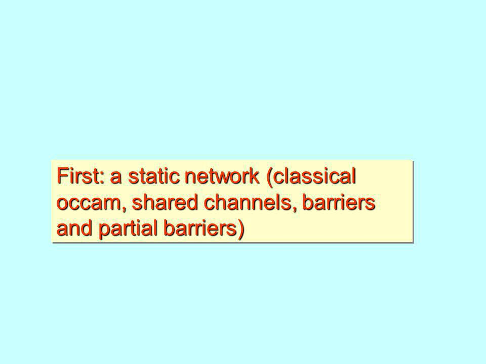 First: a static network (classical occam, shared channels, barriers and partial barriers)