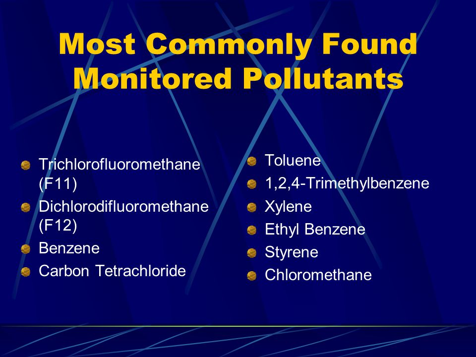 Most Commonly Found Monitored Pollutants Trichlorofluoromethane (F11) Dichlorodifluoromethane (F12) Benzene Carbon Tetrachloride Toluene 1,2,4-Trimethylbenzene Xylene Ethyl Benzene Styrene Chloromethane