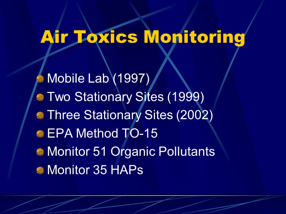 Air Toxics Monitoring Mobile Lab (1997) Two Stationary Sites (1999) Three Stationary Sites (2002) EPA Method TO-15 Monitor 51 Organic Pollutants Monitor 35 HAPs