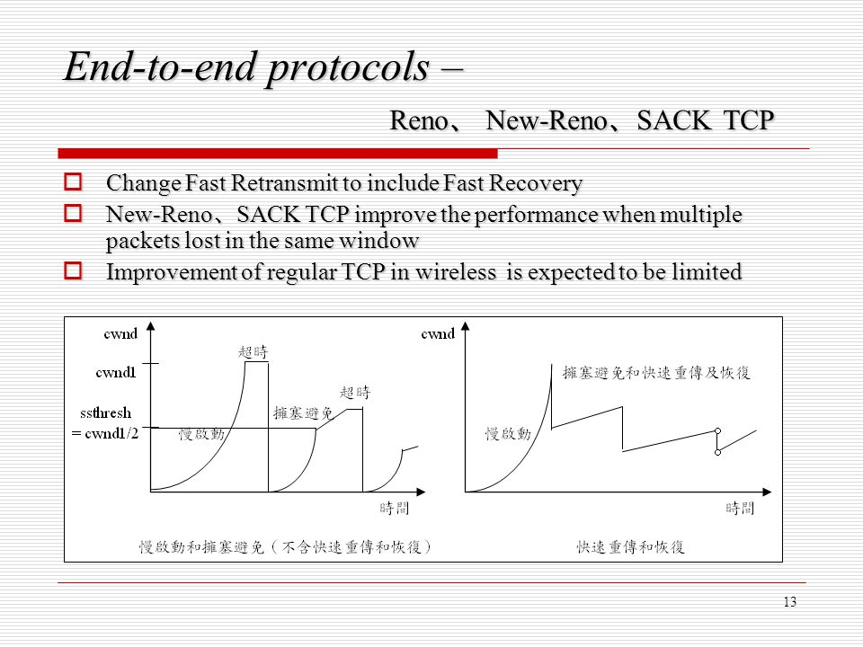 13 End-to-end protocols – Reno New-Reno SACK TCP Change Fast Retransmit to include Fast Recovery Change Fast Retransmit to include Fast Recovery New-R