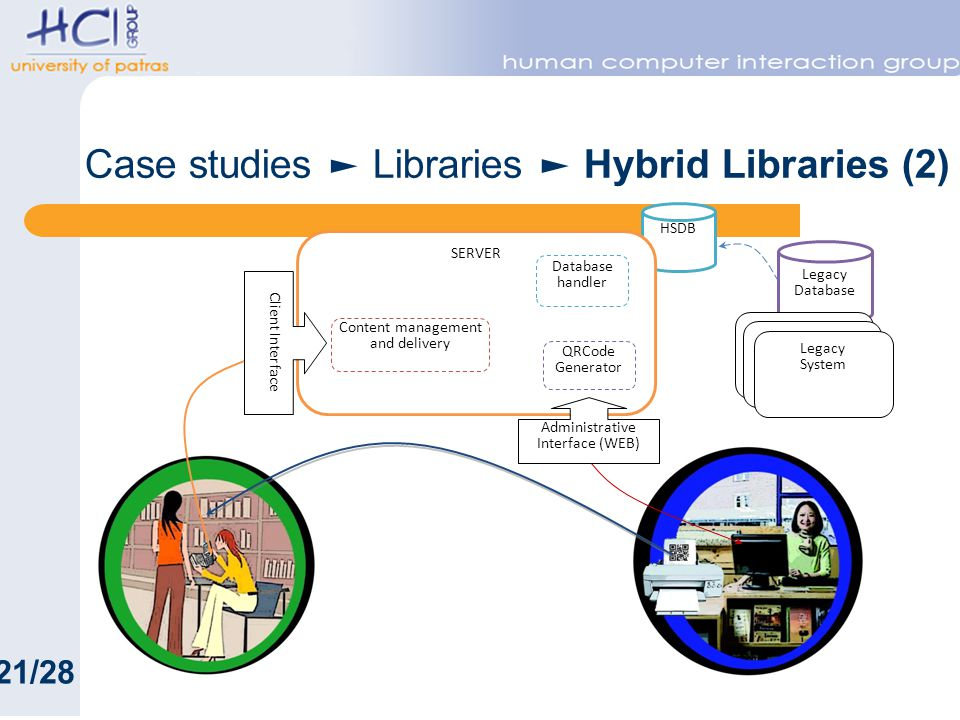 Case studies Libraries Hybrid Libraries (2) HSDB SERVER Database handler QRCode Generator Content management and delivery Legacy Database Administrative Interface (WEB) Client Interface Legacy System 21/28