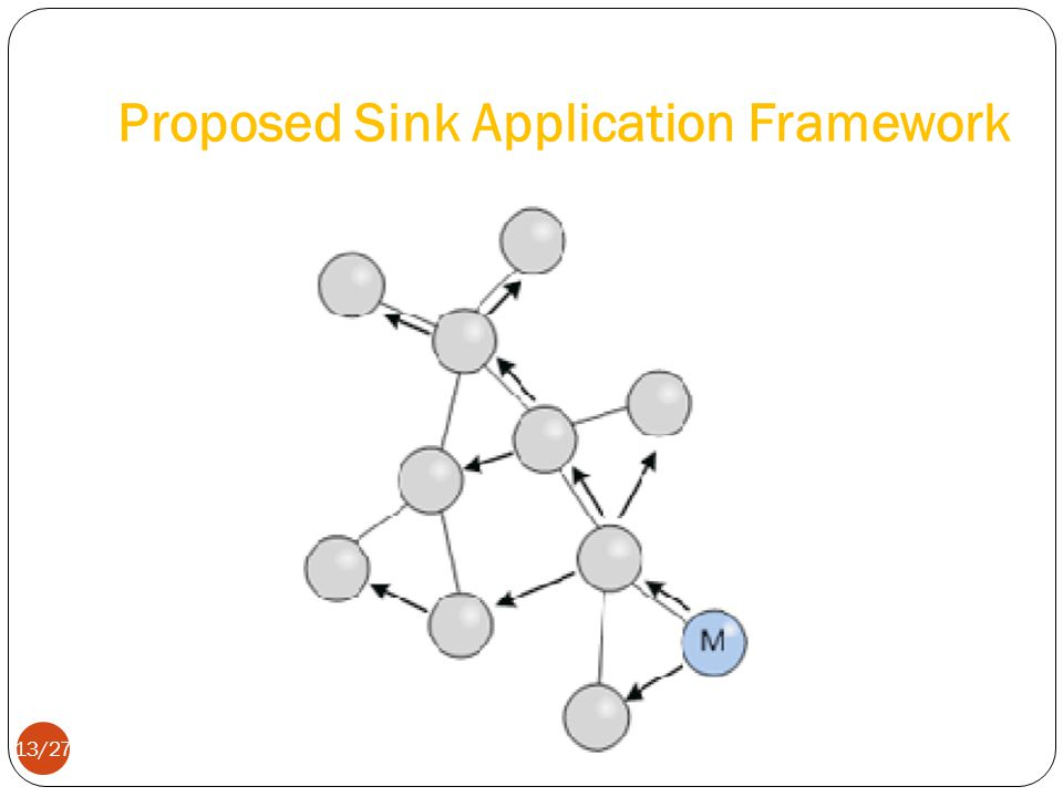 Proposed Sink Application Framework 13/27