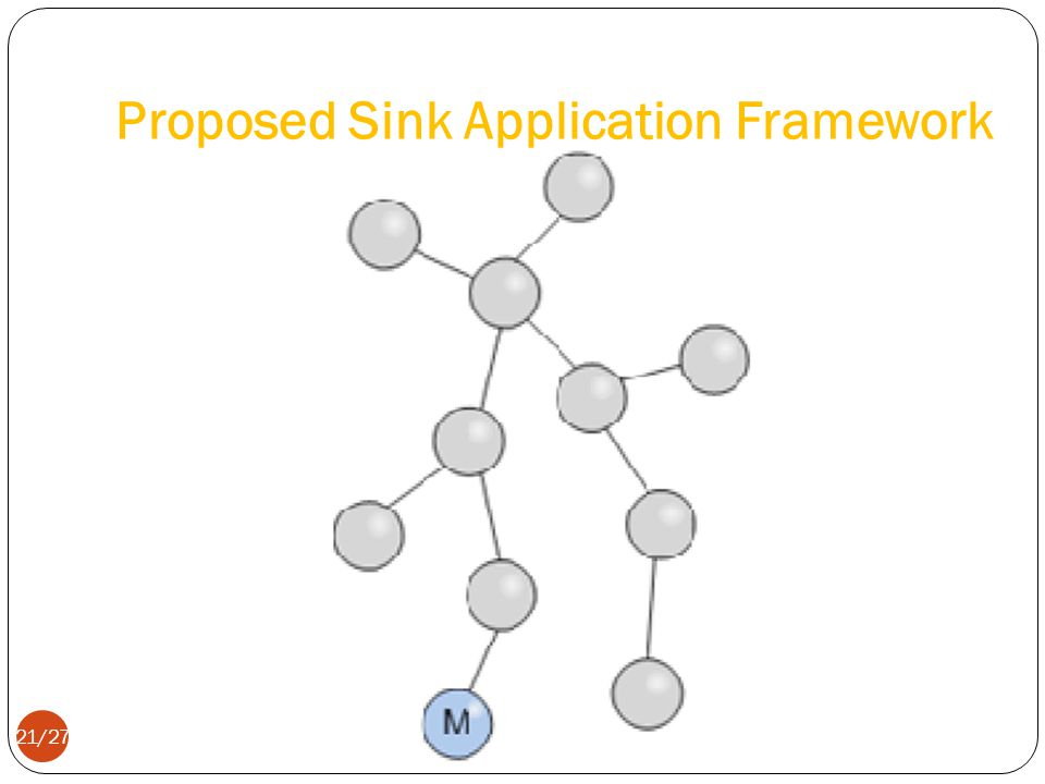 Proposed Sink Application Framework 21/27