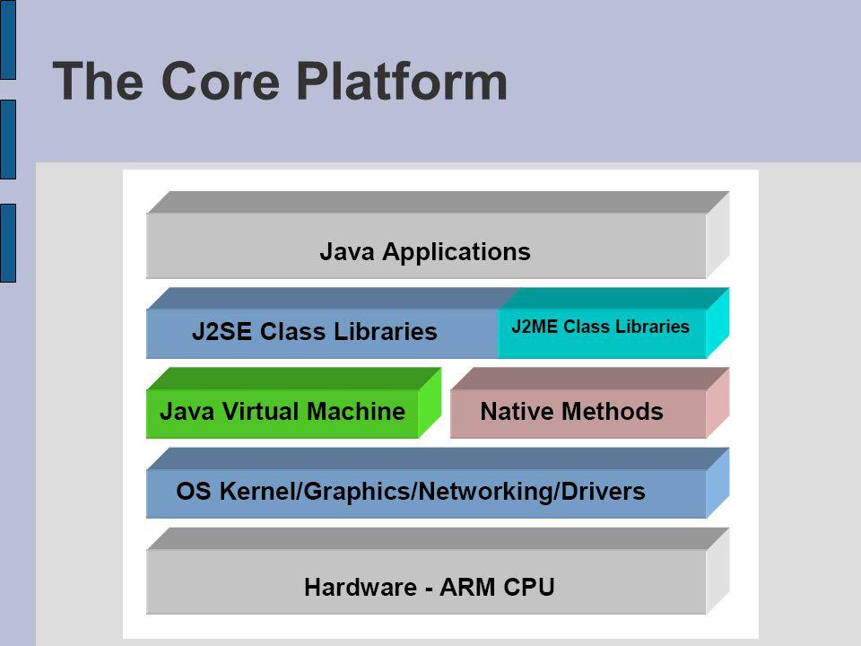 The Core Platform