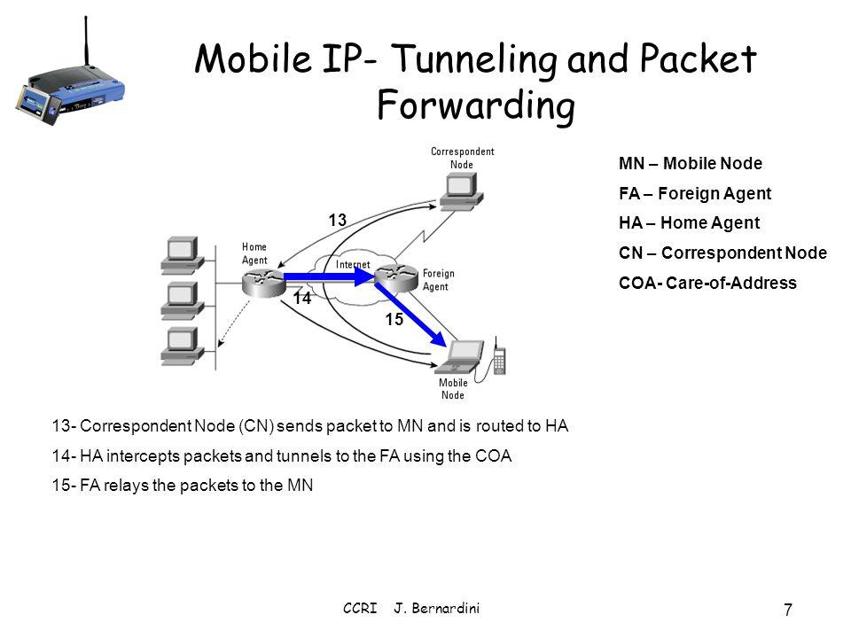 CCRI J. Bernardini 7 Mobile IP- Tunneling and Packet Forwarding MN – Mobile Node FA – Foreign Agent HA – Home Agent CN – Correspondent Node COA- Care-
